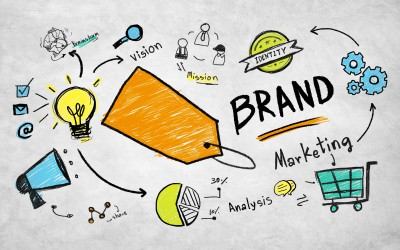 Commercial Planning Marketing
